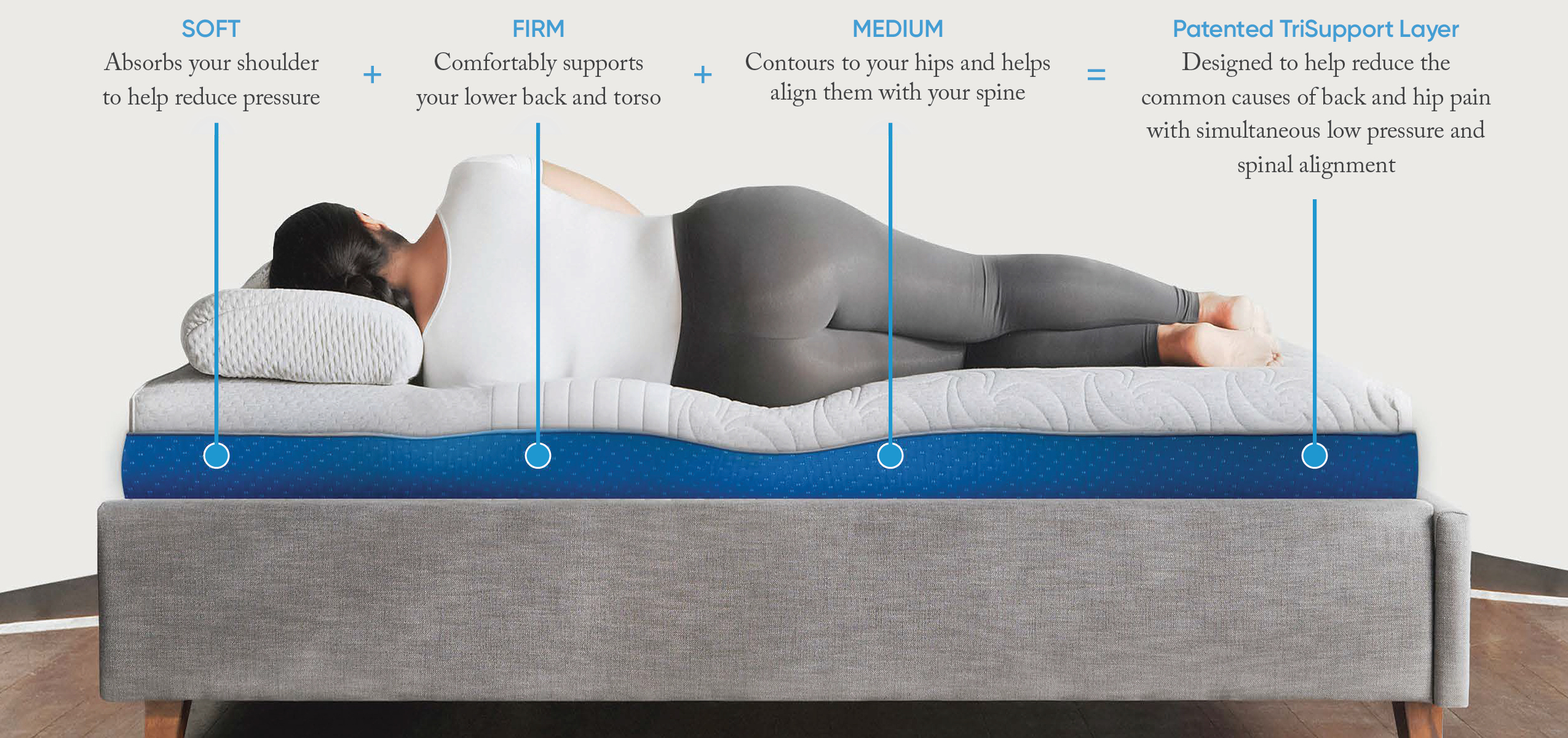 Level Sleep - Mattress